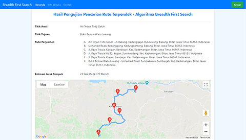 Breadth-First Search Algorithm for Determining Tourist Routes